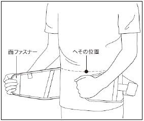 腰 コルセット 巻き 方 ぎっくり腰になった時のベルトの巻き方はこれ!!